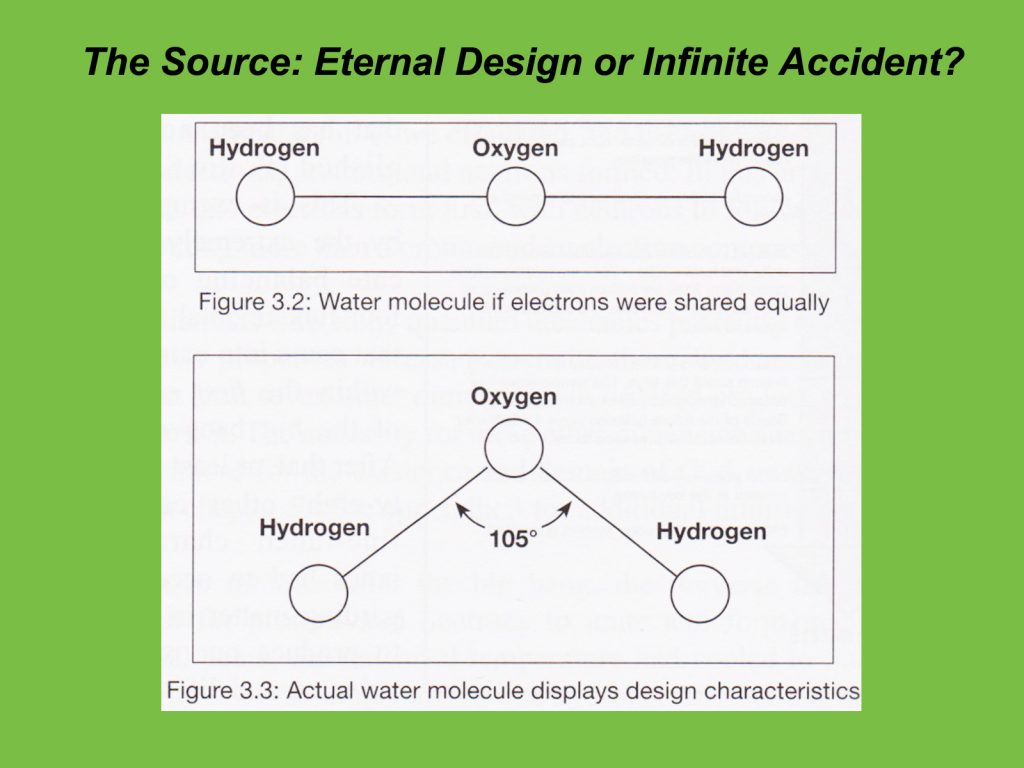 Oxygen Atom Design And Water Does God Exist Today Diagram Of Molecule